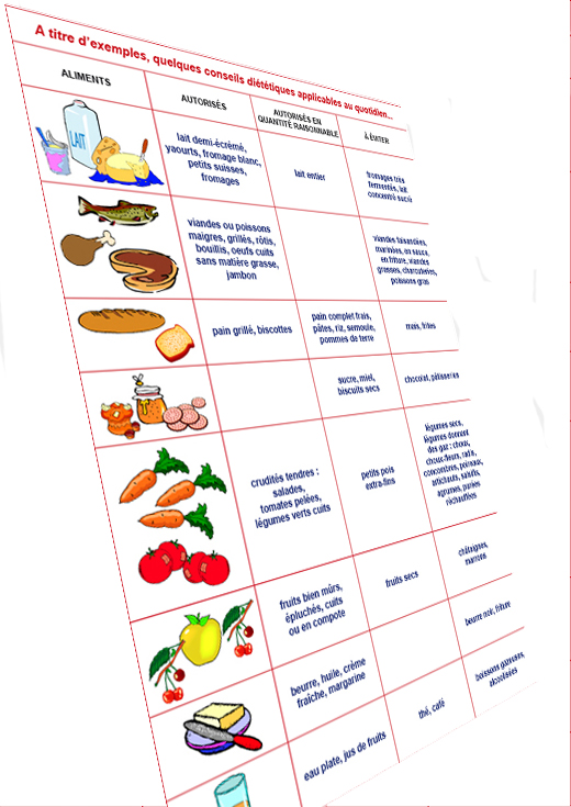 Fiche programme coaching alimentaire
